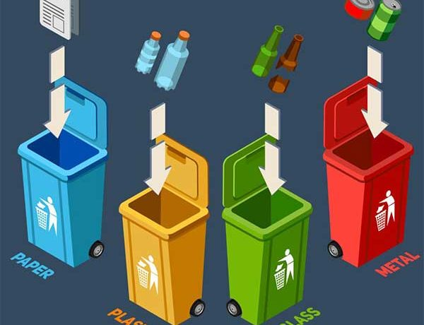 What-is-waste-management